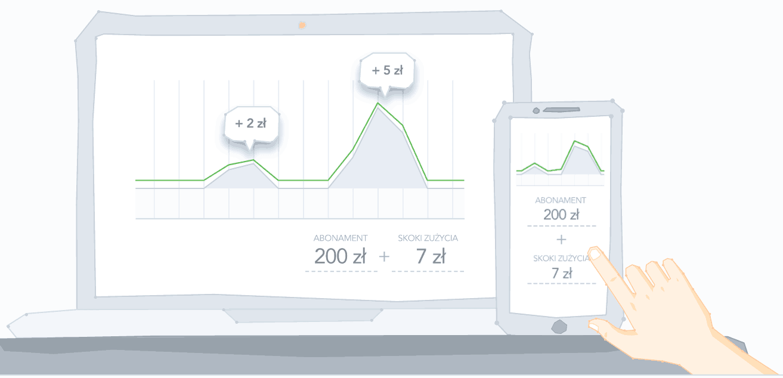 skalowanie serwera