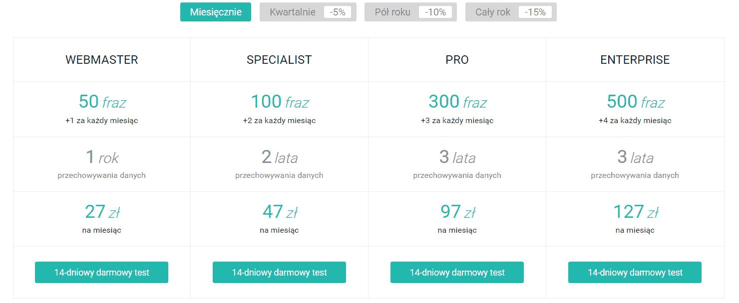 SeoStation - Śledzenie pozycji wwyszukiwarkach