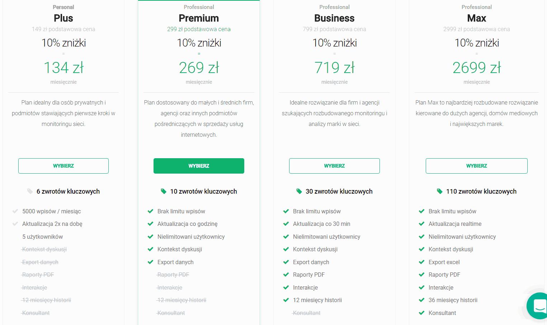 Brand24 nowy kod rabatowy - 10% i30 dni zadarmo.