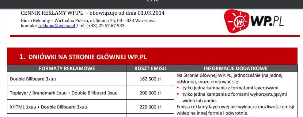 koszt reklam naportalu Wirtualna Polska WP.pl nadzień publikacji artykułu