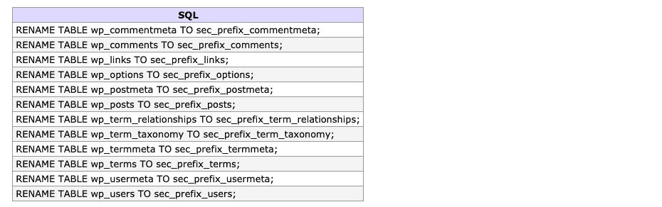 Zmiana prefixu bazy danych WordPress (adminer iphpmyadmin)