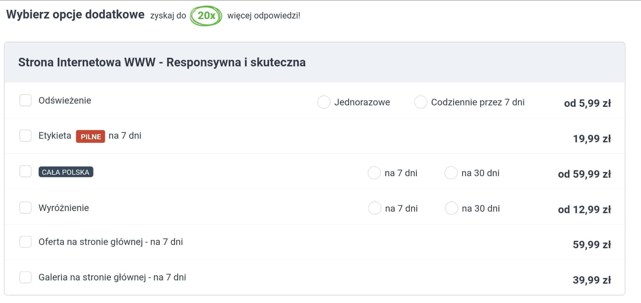 Sprzedajemy.pl cennik promowania
